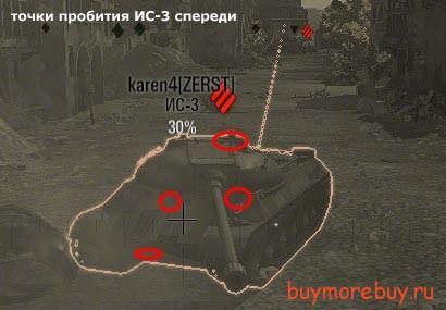зоны пробития ИС-3,лобовое